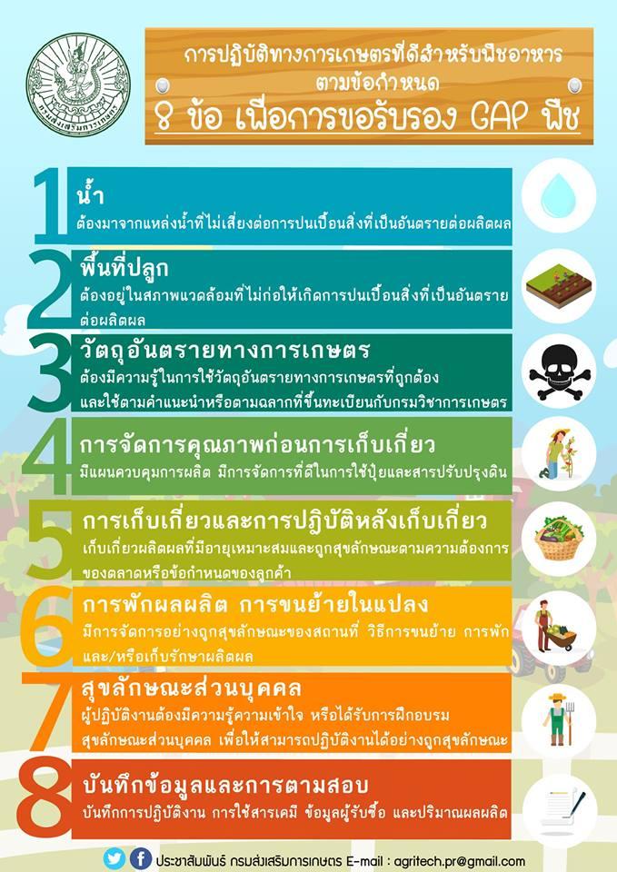 8 ข้อ เพื่อการขอรับรอง GAP พืช