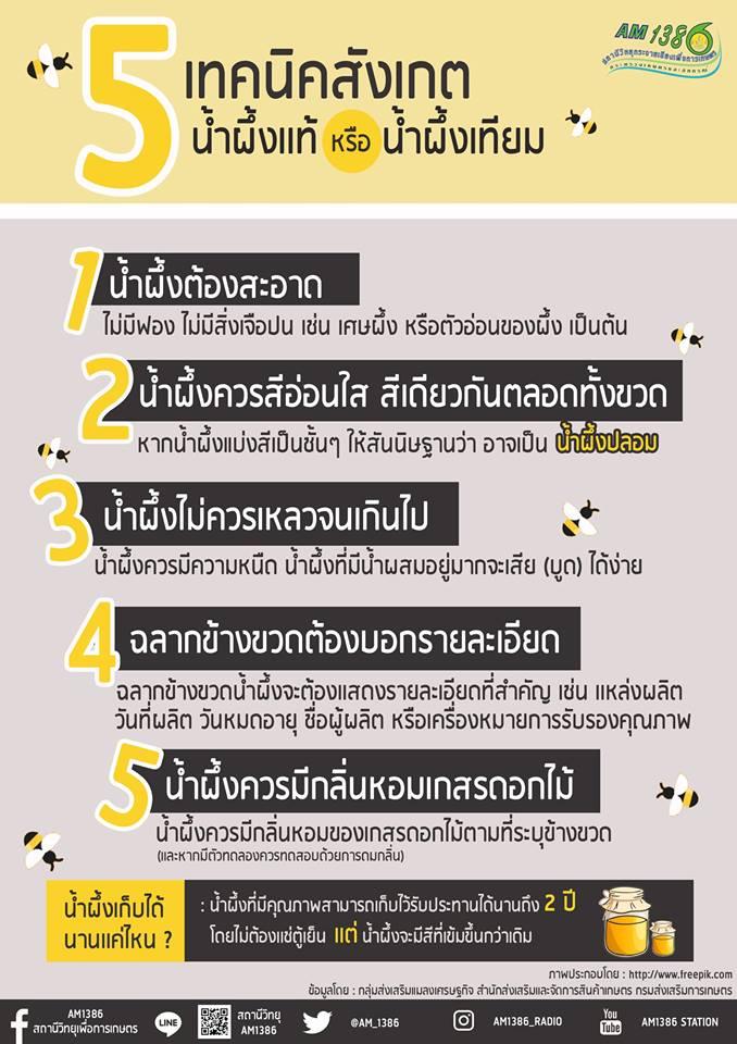 5 เทคนิคสังเกตน้ำผึ้งแท้หรือน้ำผึ้งเทียม