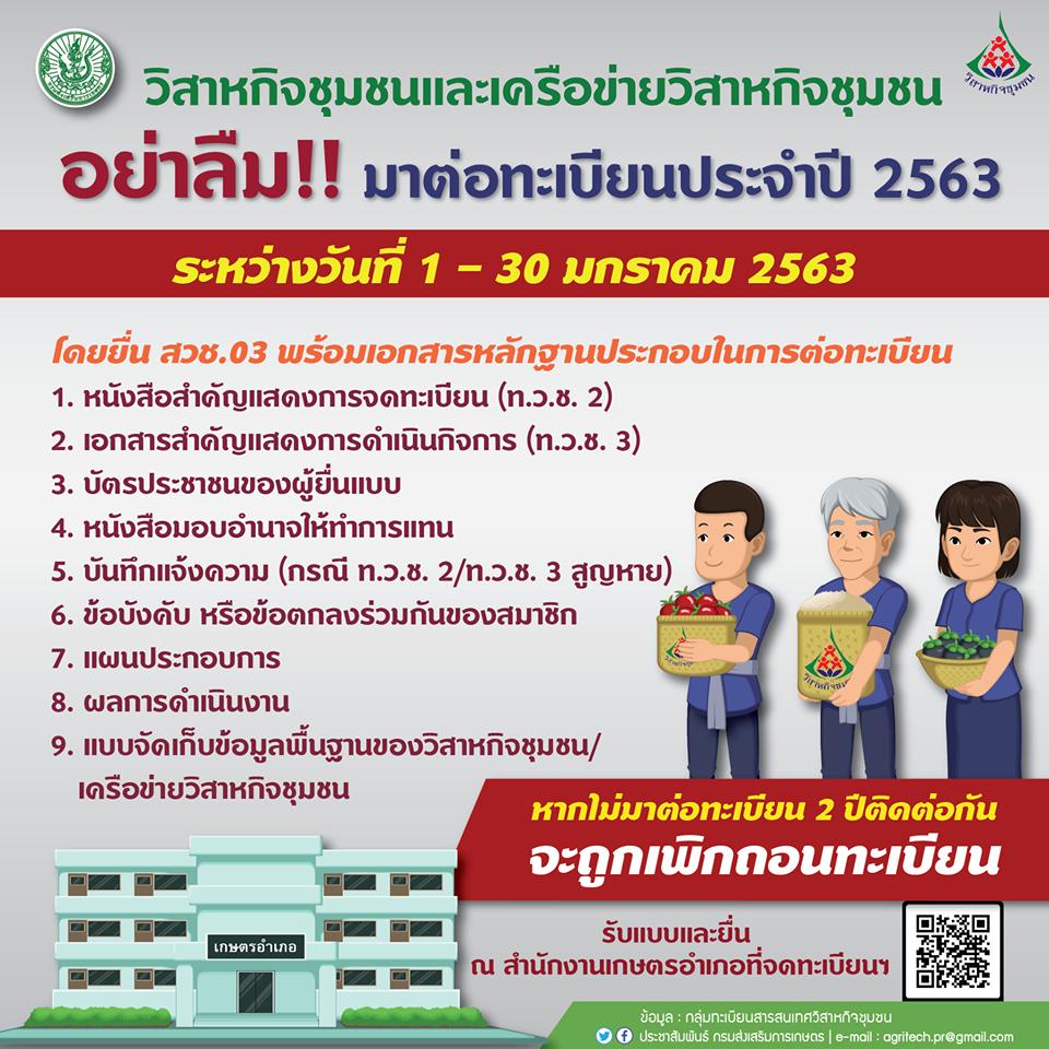 การต่อทะเบียนวิสาหกิจชุมชนและเครือข่ายวิสาหกิจชุมชน ประจำปี 2563