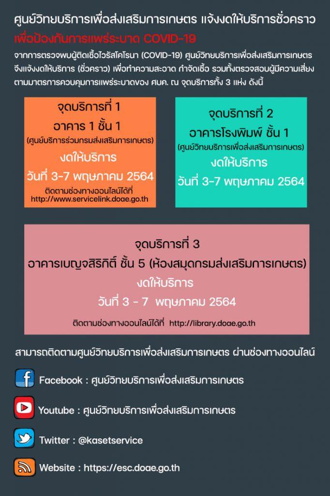ศูนย์วิทยบริการเพื่อส่งเสริมการเกษตร ปิดให้บริการ ณ จุดบริการทั้ง 3 แห่ง ระหว่างวันที่ 3-7 พฤษภาคม 2564